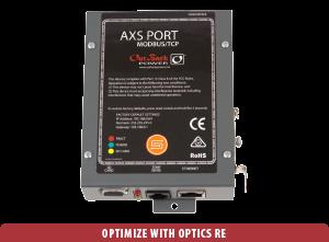 AXS Port