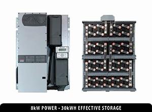 SystemEdge 860XLC-300AFCI
