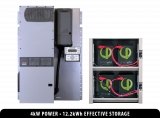 SystemEdge 415PHI-300AFCI