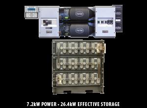 SystemEdge 750NC