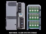 SystemEdge 830PLC